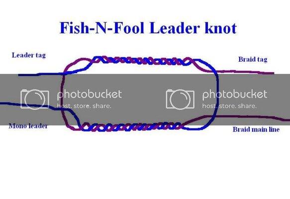 Fish-N-Foolleaderknot.jpg